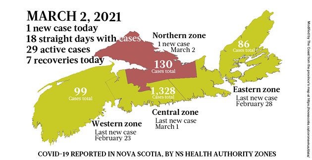 Map of COVID-19 cases reported in Nova Scotia as of March 2, 2021. Legend here. - THE COAST