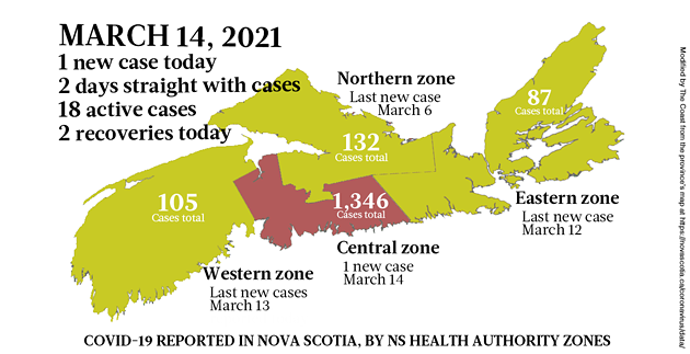 Map of COVID-19 cases reported in Nova Scotia as of March 14, 2021. Legend here. - THE COAST