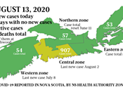 Just the news on COVID-19 in Nova Scotia, for the week starting August 10