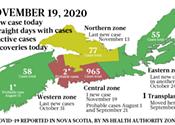 COVID-19 news for the November 16 week