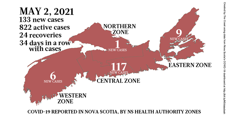 Map of COVID-19 cases reported in Nova Scotia as of May 2, 2021. Legend here. THE COAST