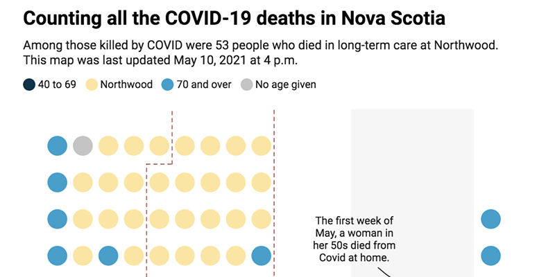 Tracking all of Nova Scotia's COVID deaths