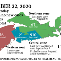 Map of COVID-19 cases reported in Nova Scotia as of September 22, 2020. The yellow-ish colour is for areas with infection(s) in the last two weeks (a C19 incubation cycle); green regions are two-plus weeks clear; red is a case today.; blue is the colour of confusion for a probable case.