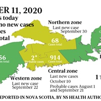 Map of COVID-19 cases reported in Nova Scotia as of October 11, 2020. The yellow-ish colour is for areas with infection(s) in the last two weeks (a C19 incubation cycle); green regions are two-plus weeks clear; red is a case today; blue is a probable case.