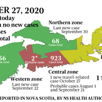 Map of COVID-19 cases reported in Nova Scotia as of October 27, 2020. Legend here.
