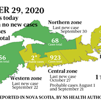 Map of COVID-19 cases reported in Nova Scotia as of October 29, 2020. Legend here.