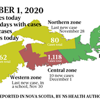 Map of COVID-19 cases reported in Nova Scotia as of December 1, 2020. Legend here.
