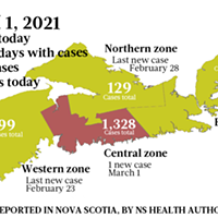 Map of COVID-19 cases reported in Nova Scotia as of March 1, 2021. Legend here.