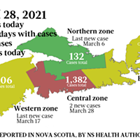 Map of COVID-19 cases reported in Nova Scotia as of March 28, 2021. Legend here. THE COAST