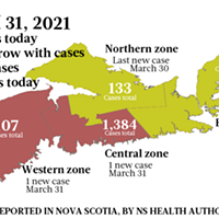 Map of COVID-19 cases reported in Nova Scotia as of March 31, 2021. Legend here. THE COAST