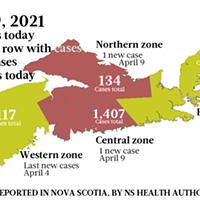 Map of COVID-19 cases reported in Nova Scotia as of April 9, 2021. Legend here. THE COAST
