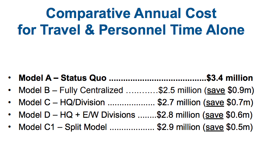 Comparing the savings under the different facilities plans. - VIA HRM