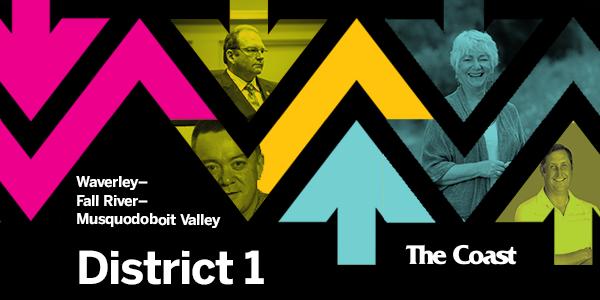 district-header.png