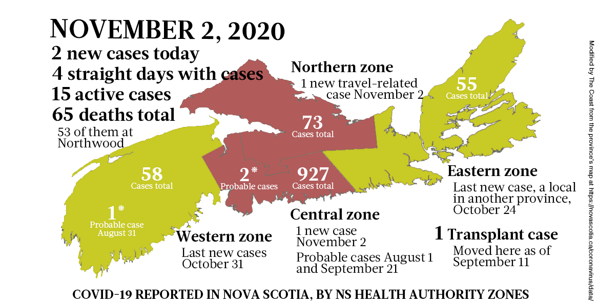 Map of COVID-19 cases reported in Nova Scotia as of November 2, 2020. Legend here. - THE COAST