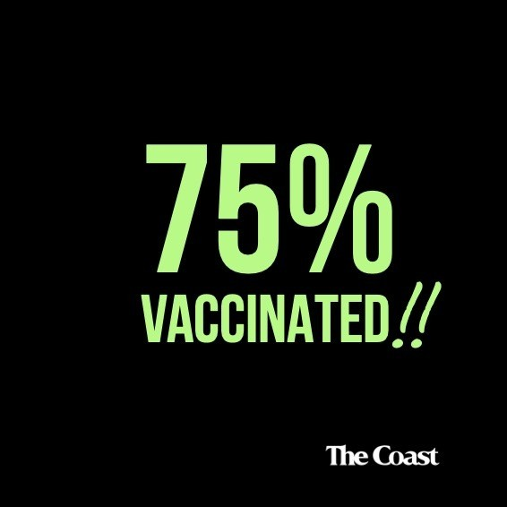 75_percent_vaccinated_for_real.jpg