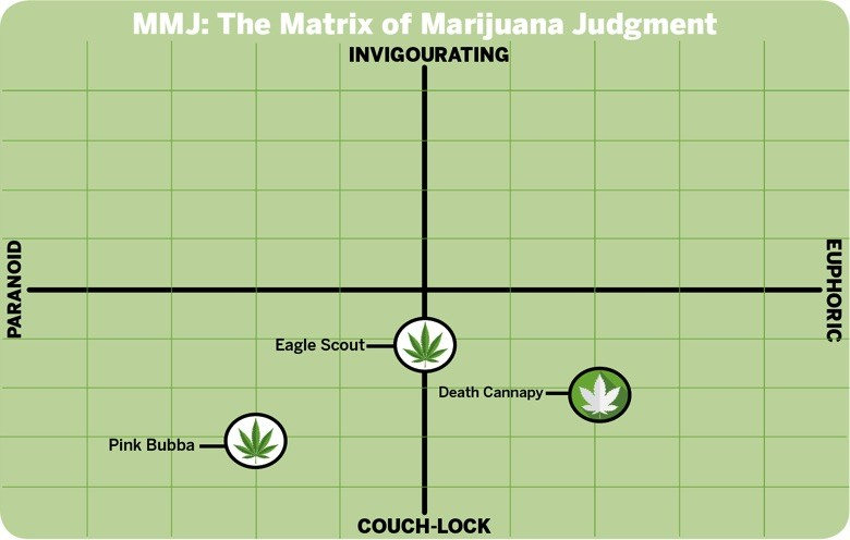 Eagle Scout, Death Cannapy and Pink Bubba are all on the chill side of the Matrix of Marijuana Judgment.
