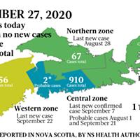 COVID-19 news in Nova Scotia, for the week starting September 21