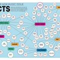 Whoa, that's a lot of music: New Music 2017 mapped out