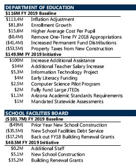 proposed_ed_spending_2019.jpg