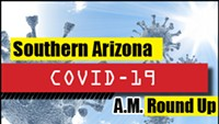 Southern AZ COVID-19 AM Roundup for Monday, Oct. 26: More Than 800 New Cases Today; Total AZ Cases Close in on 239K; Free Testing Available