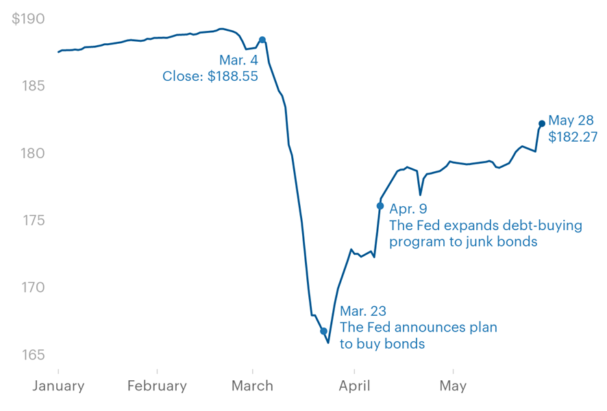 DATA FROM MORNINGSTAR DIRECT FOR THE MUZINICH ENHANCED YIELD SHORT-TERM FUND