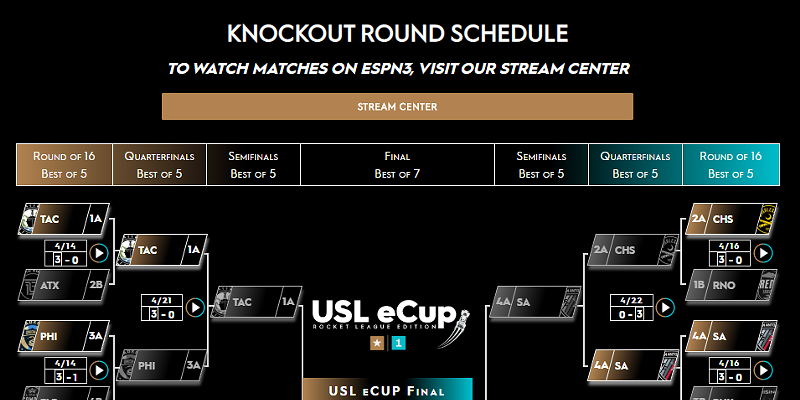 FC Tucson Finalist in 2020 USL eCup Rocket League Tournament