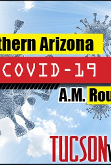 Southern AZ COVID-19 AM Roundup for Wednesday, Oct. 21: Nearly 1K New Cases Today; Four COVID Cases in Amphi Schools; Total AZ Cases Close in on 234K; Free Testing Available